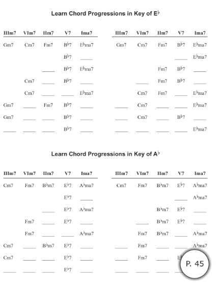 Sample tables for learning chord progressions in each key signature